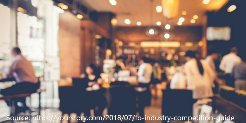 Food and Beverage Operations (MH25)